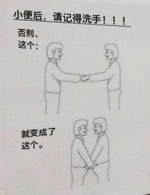 正确洗手的步骤简笔画