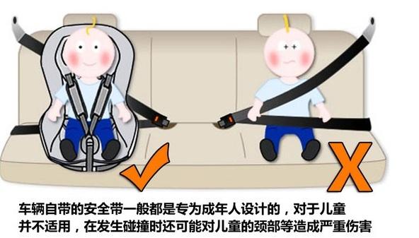 关注儿童乘车安全,请使用儿童安全座椅