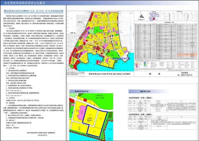 深圳市金益田实业发展有限公司来文申请对半岛城邦剩余未建设用地规划