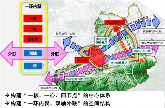 坪山新区综合发展规划图
