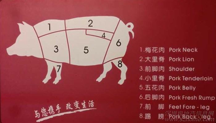 剪猪的详细步骤图