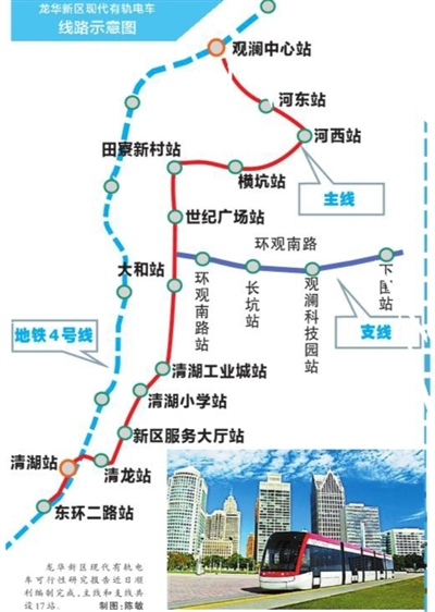 观澜电车线路图
