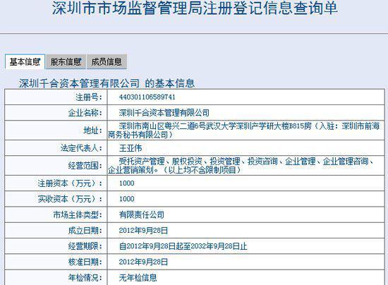 千合资本是原华夏基金王亚伟在2012年9月在深圳前海成立的资本管理公司,是王亚伟转战私募的起点。注册资本金1000万人民币,法人代表即时王亚伟,100%出资比例。经营范围是受托资产管理、股权投资、投资管理、投资咨询、企业管理、企业管理咨询、企业营销策划等。千合资本的地址在深圳前海,该区域是将在金融创新方面,支持香港金融机构和其他境内外金融机构在前海设立国际性或全国性的管理总部、业务运营总部,加快提高金融国际化水平,促进前海金融业和总部经济发展。 千合资本目前旗下只出了昀沣一款产品,于2012年12月27