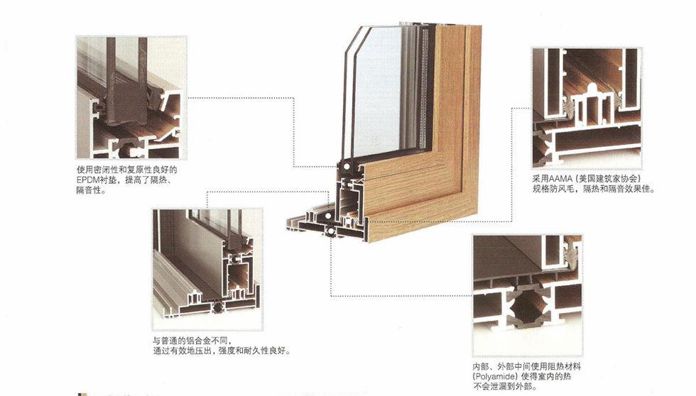 为您解答--什么是铝合金断桥门窗,铝合金断桥门窗定义图片
