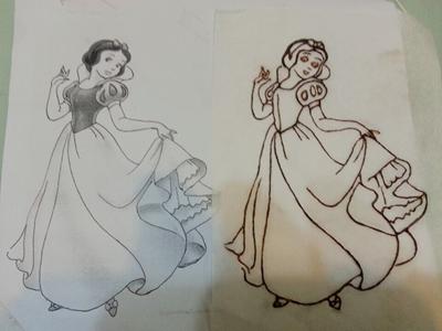蛋糕制作过程步骤简笔画