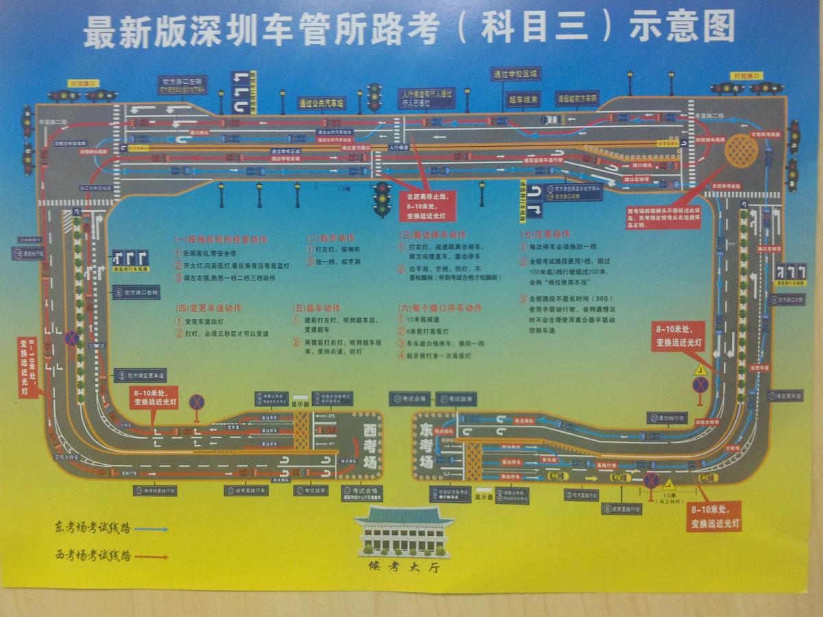 科目三,2014最新版深圳车管所路考(科目三)示