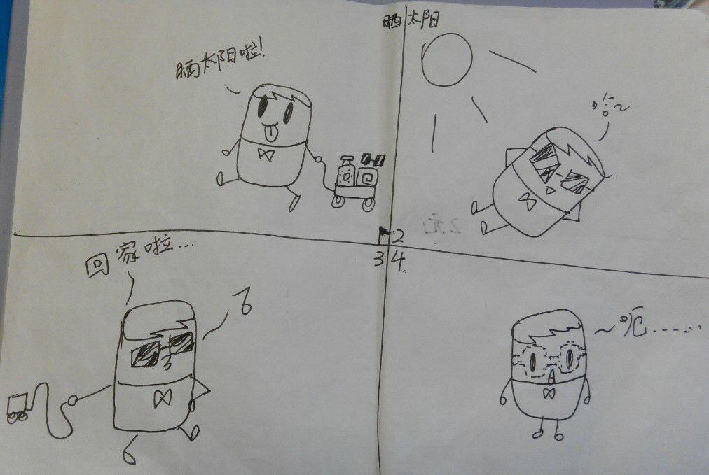 简笔画 手绘 线稿 1012_679